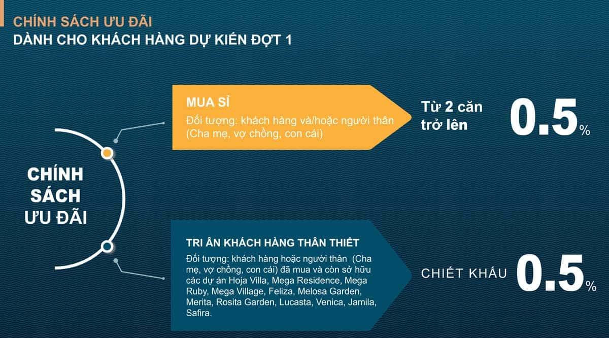 gia-ban-dot-1- verosa-park-kh ang-dien-003.j pg